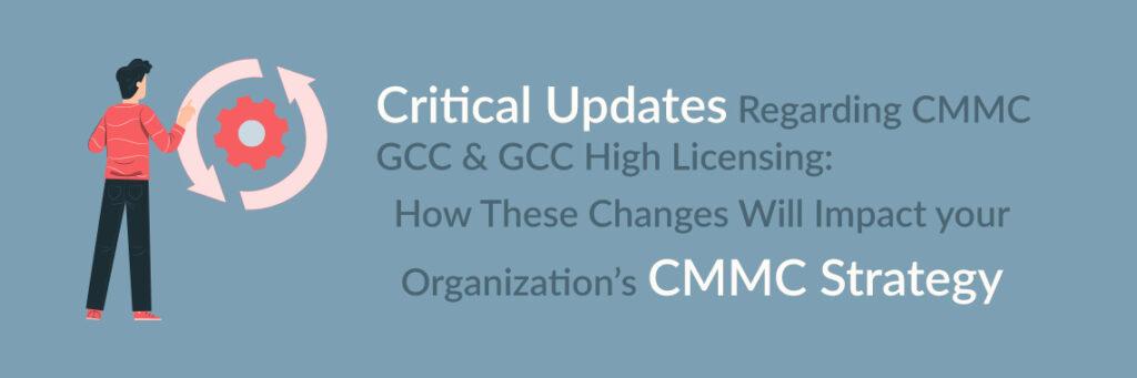Critical Updates Regarding CMMC GCC-banner